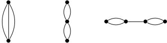 subdivisions2